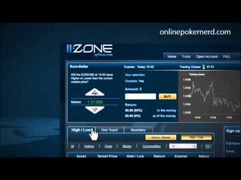 Optionsxpress Automated Trading - 14 Questions and 1 Invite for Automated Trading Trade-Ideas