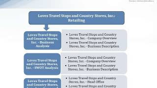 City Connections - Love's Travel Stops and Country Stores