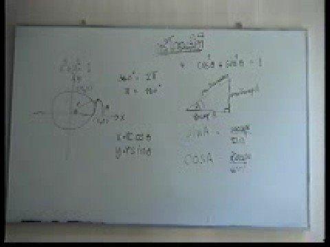 คณิตศาสตร์ ม.5 เทอม 1