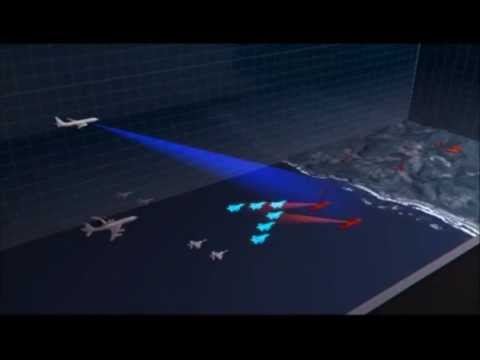 0 Airborne Decoys and Deception