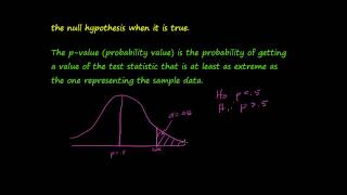 Hypothesis Tests: P-Value & Significance Level.mp4