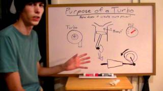 Purpose of a Turbocharger - Explained