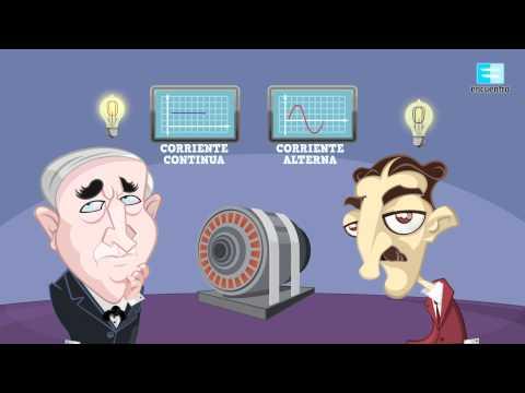 Tesla vs. Edison Grandes peleas de la ciencia Proyecto G