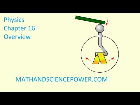 Physics Electric Charge and Electric Field Overview.