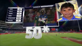 South Africa vs Sri Lanka - 4th ODI - Sandun Weerakkody - 50