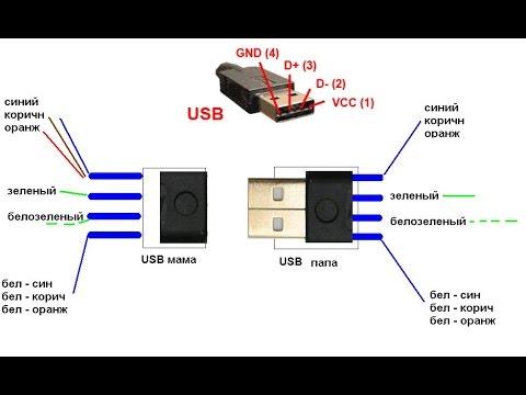 Как сделать разветвитель usb портов