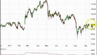 Análisis de Commodities, Oro, Plata, Azúcar, 15 Sept