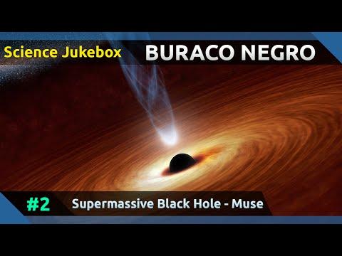 Science Jukebox - Buraco Negro (Supermassive Black Hole - Muse) - #2