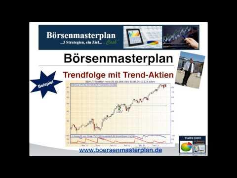 Börsenmasterplan