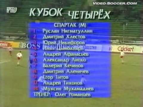 ФК Спартак в 1995 году