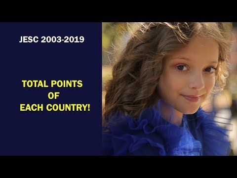Junior Eurovision 2003-2019 | TOTAL POINTS OF EACH COUNTRY
