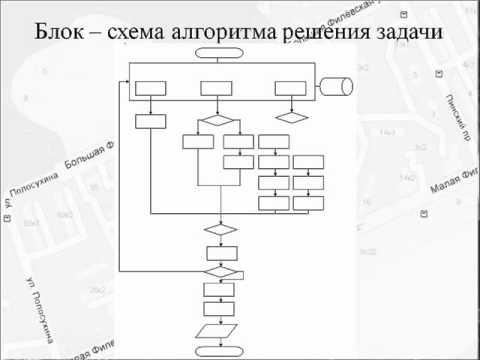 презентация - диссертация