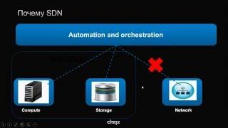 Cisco и Citrix - Better TOGETHER! Мигрируем на NetScaler