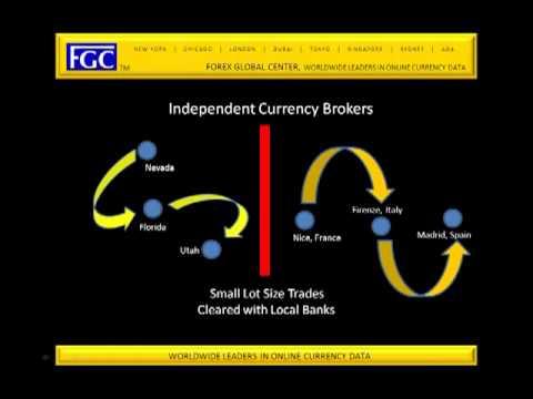 How to trade forex like the banks