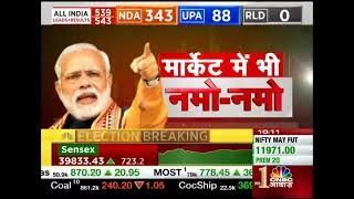 CNBC Awaaz Live Business News Channel | Cement and Building Material Related Sectors To Benefit