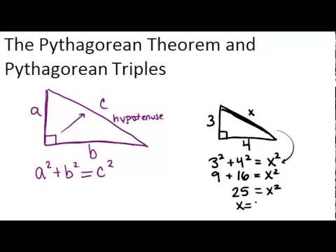 The Pythagorean Theorem and Pythagorean Triples Principles