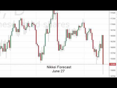 Nikkei Technical Analysis for June 27 2016 by FXEmpire.com