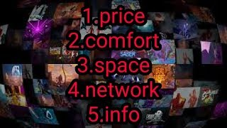 every thing you want to know about the oculus quest games price,comfort,info,space,network connectio