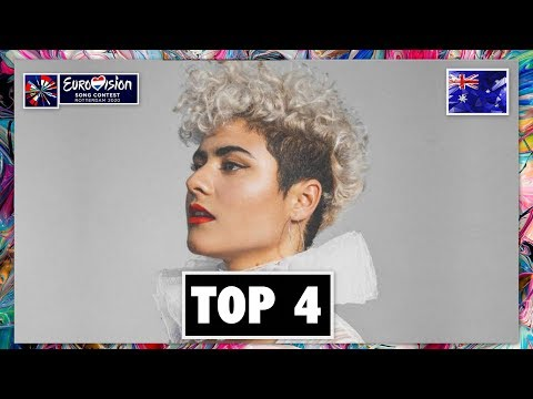 TOP 4 | EUROVISION SONG CONTEST 2020 | ESC 2020