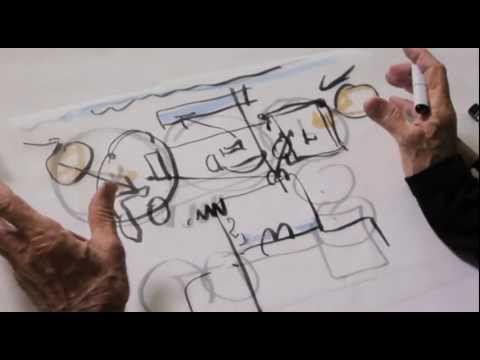 How To Think Like An Architect: The Design Process