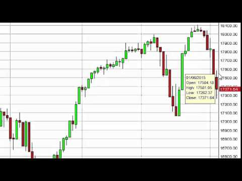 Dow Jones 30 Technical Analysis for January 7 2015 by FXEmpire.com
