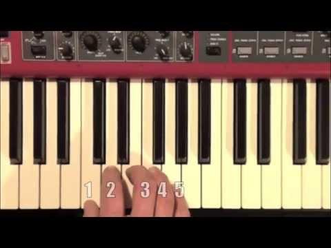 Nauka Gry Na Pianinie Dla Dzieci, Lekcja 3