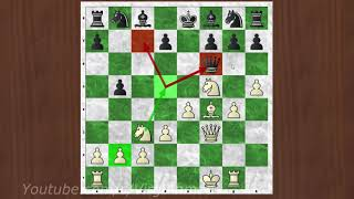 Analisis Permainan Catur - The Immortal Game