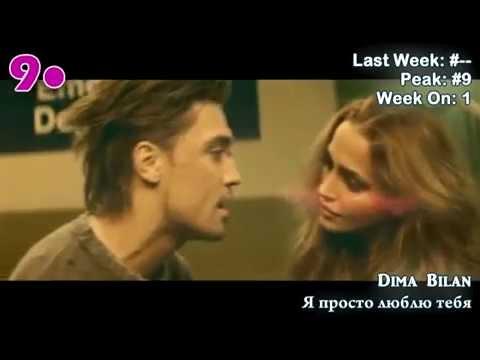 TOP-10 Russia / Хит Лист (13 Feb 2011)