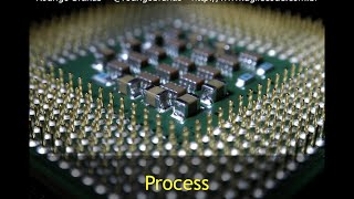 download musica Nodejs - 5 - Process - Rodrigo Branas