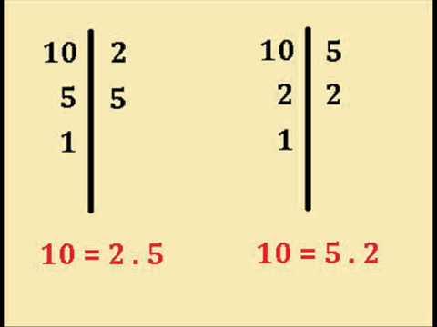Explicación Matemática: MCM y DCM