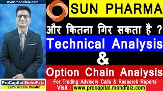 SUN PHARMA SHARE NEWS और कितना गिर सकता है Technical Analysis & Option Chain Analysis