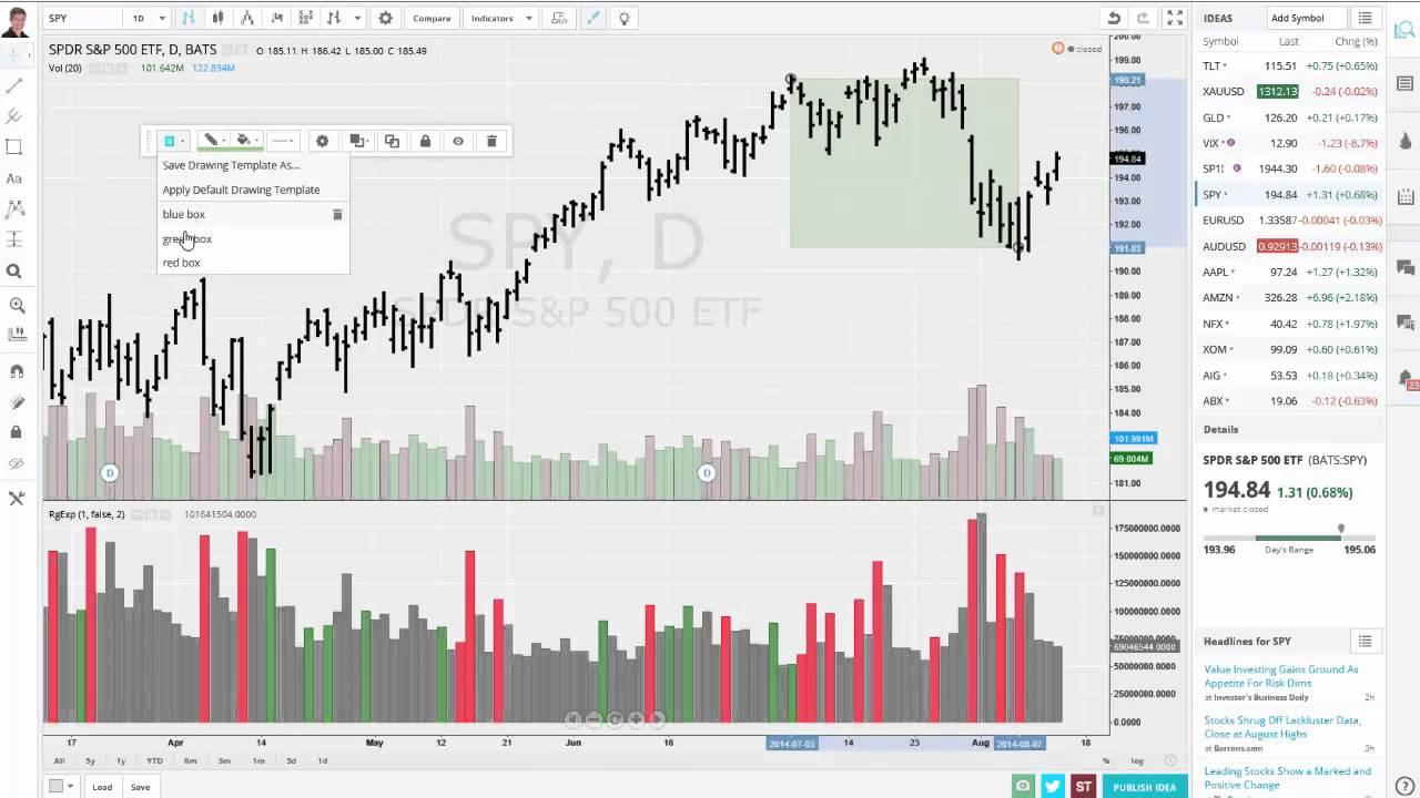 Best forex volume tradingview indicators