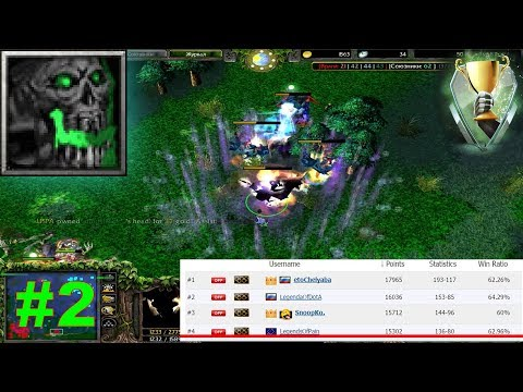Подымаем ПТС с про игроками | LegendOfPain (Nevermore POWER x2 Ultra Kill) Top-4 Iccup Player! #2
