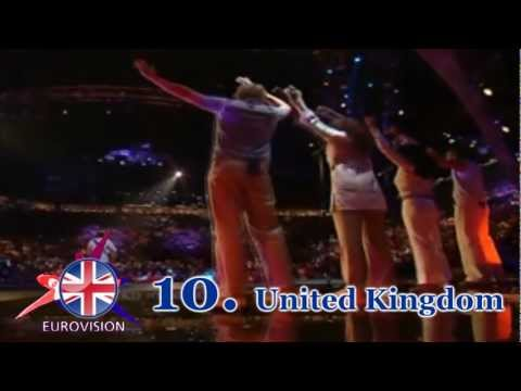 Eurovision 2004: Top 36 Songs klip izle