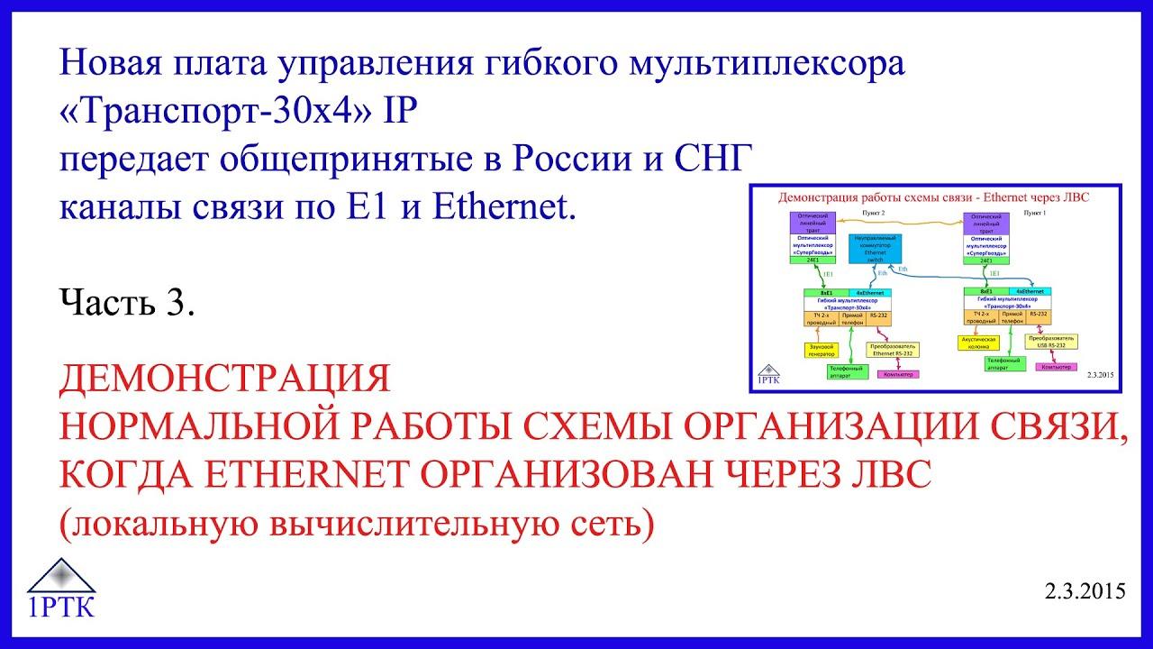 тч -8: