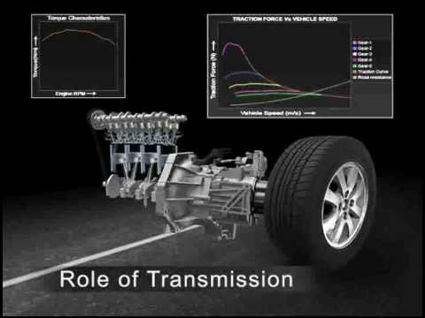 K Series Engine From Maruti Suzuki Flv Youtube