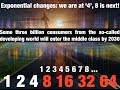 Understanding exponentiality in a digital society: Futurist Speaker Gerd Leonhard explains