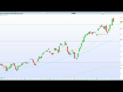 FTSE 100 Weekend Technical & Fundamental Analysis for 24th March 2014
