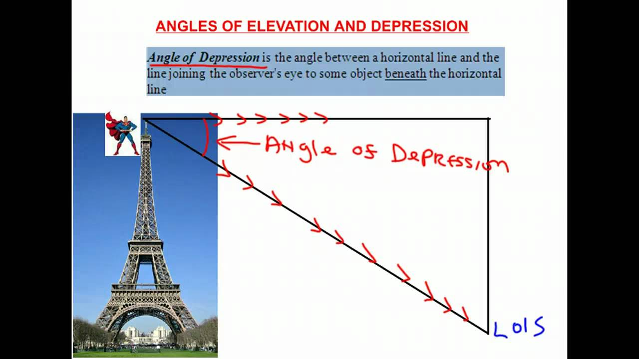 Angle Elevation Formula Angles of Elevation And