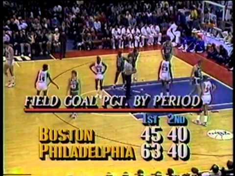 Boston Celtics vs Philadelphia 76ers, April 5, 1987