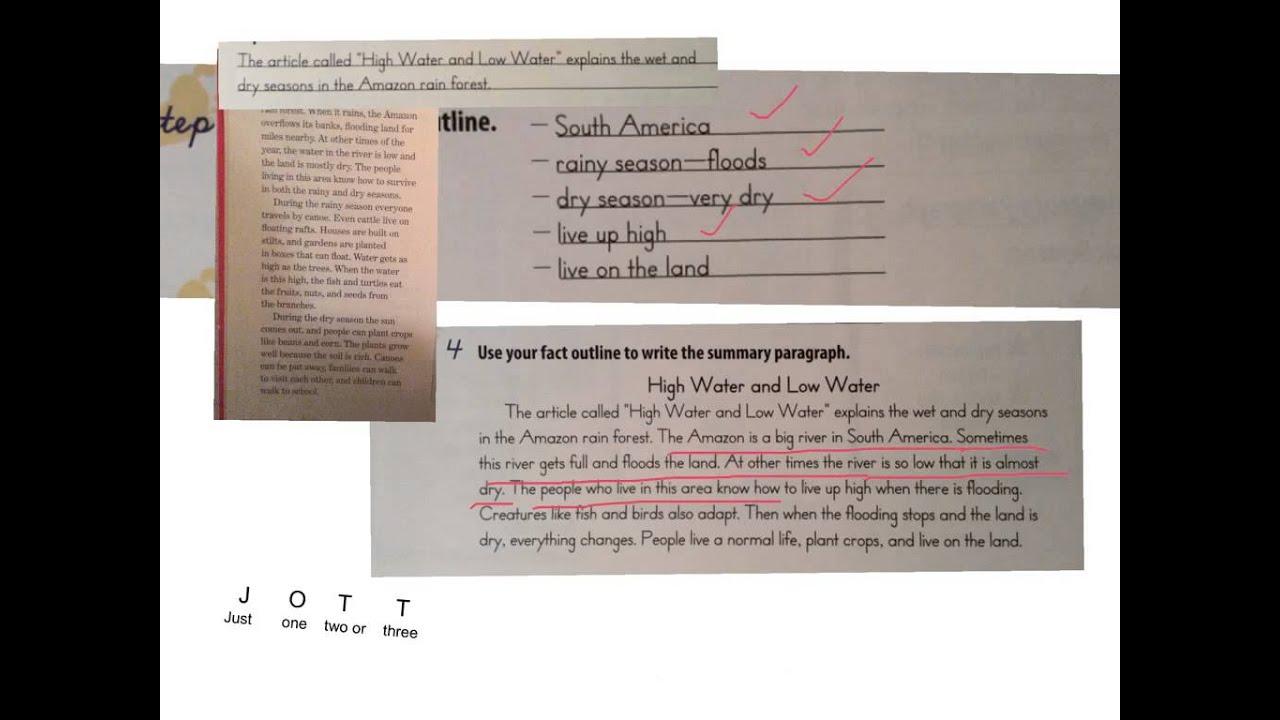 Write my sample summaries of articles