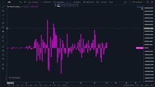 $ISM Price and Volume analysis (Nov.14 2018)