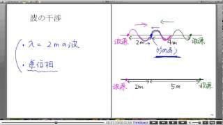 高校物理解説講義:「波の干渉」講義7