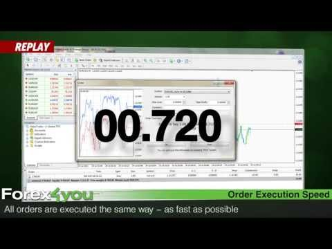 Forex4you Pro STP Account Order Execution Speed English