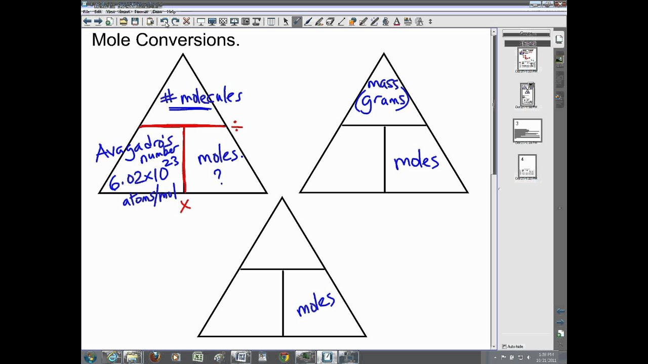 how to know all the conversions in stoichiometry