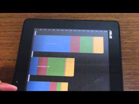 Asus Transformer Pad 300 benchmark tests