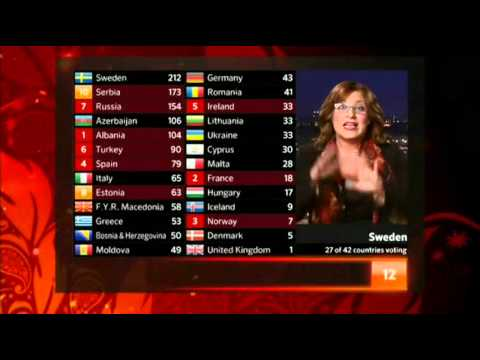 Eurovision 2012 Full Voting BBC