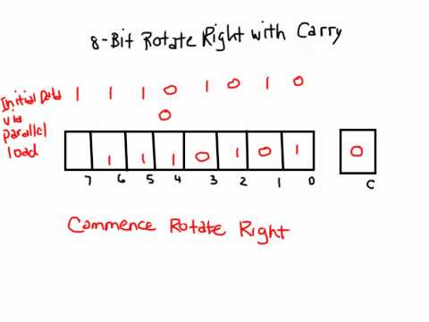 8-Bit Rotate with Carry