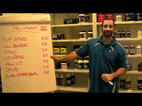 Pre-Workout-Supplements | Vergleich