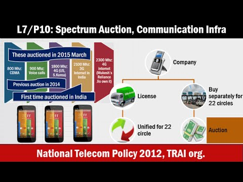 L7/P10: Communication Infrastructure: Spectrum Auction 2015 & its implications